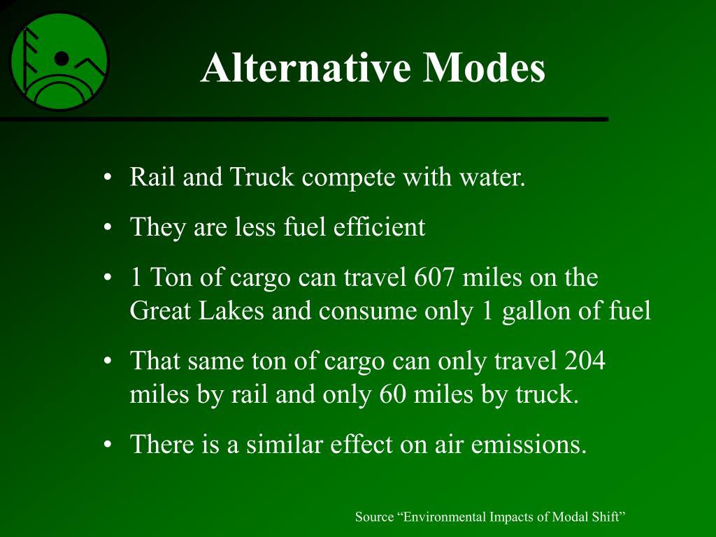 Alternative Modes