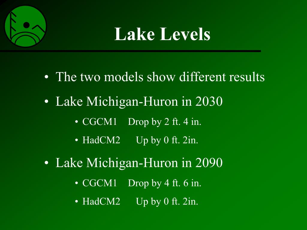 Lake Levels