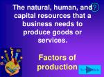 the natural human and capital resources that a business needs to produce goods or services