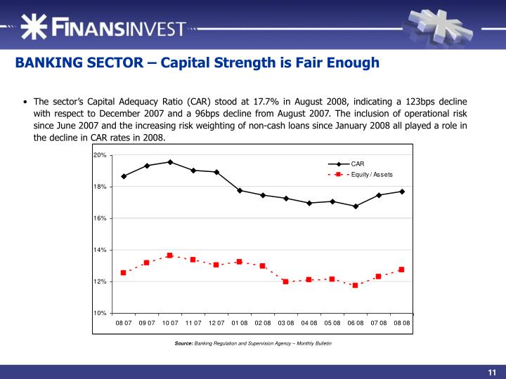 BANKING SECTOR – Capital Strength is Fair Enough