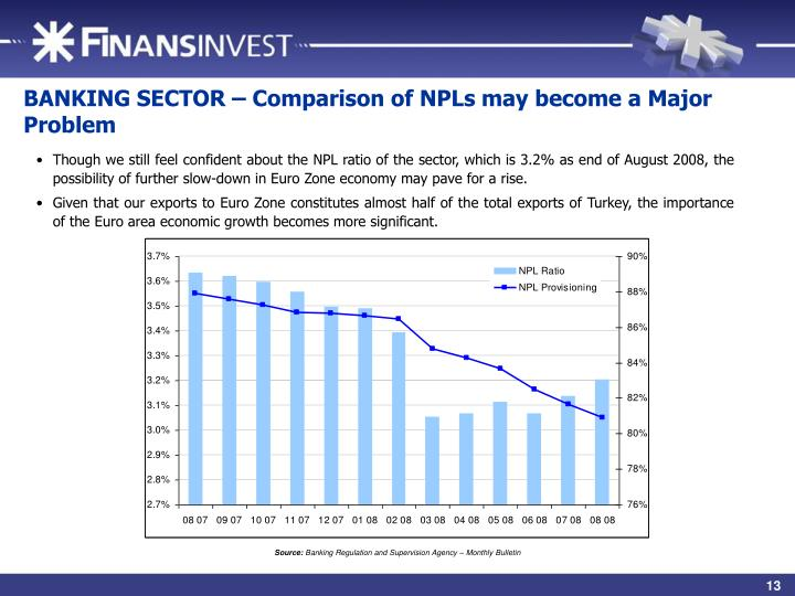 BANKING SECTOR – Comparison of NPLs may become a Major Problem