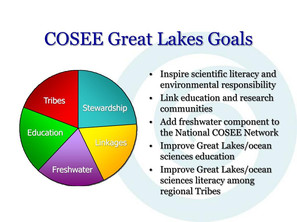 COSEE Great Lakes Goals