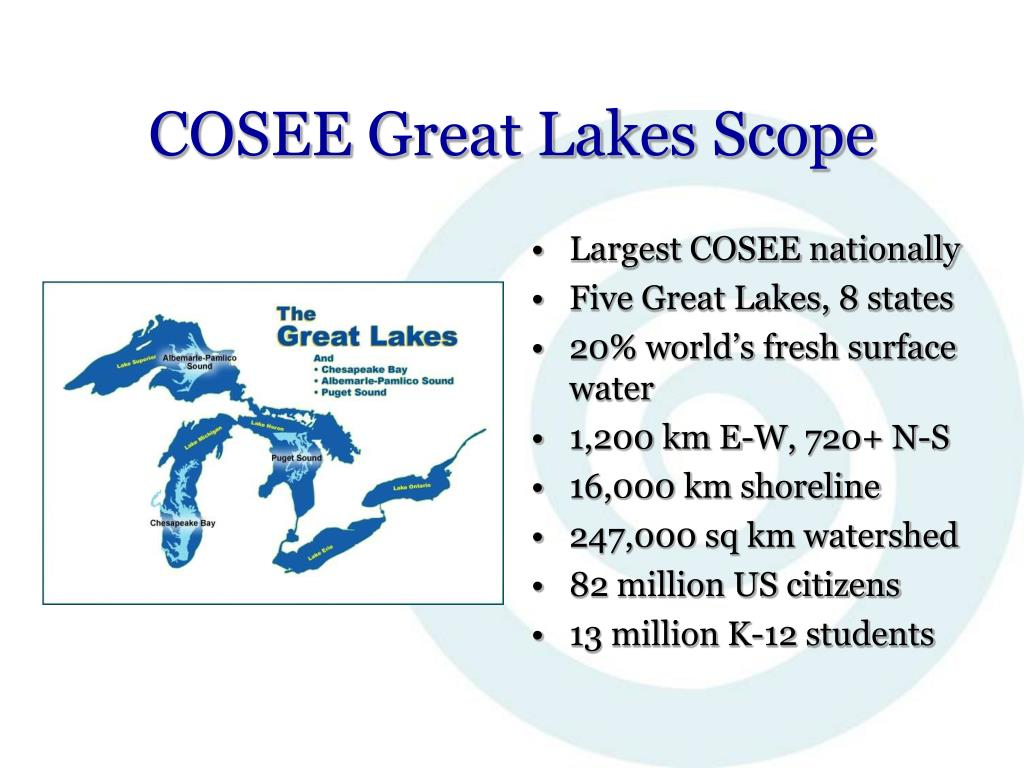 COSEE Great Lakes Scope