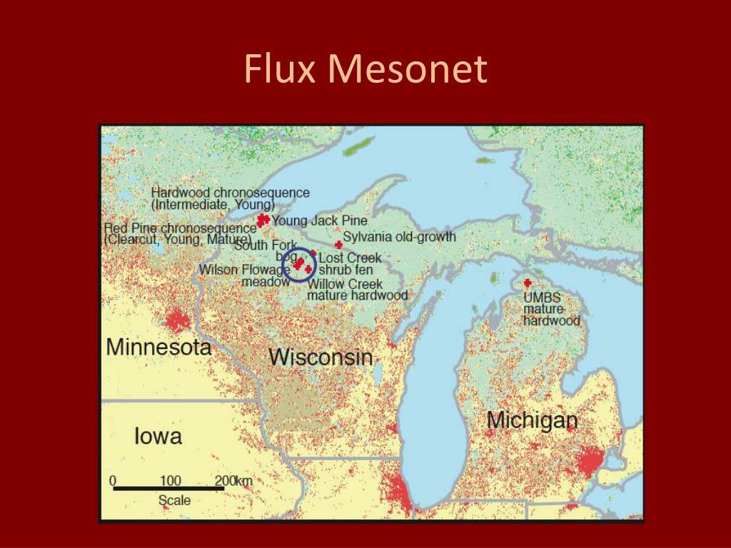 Flux Mesonet
