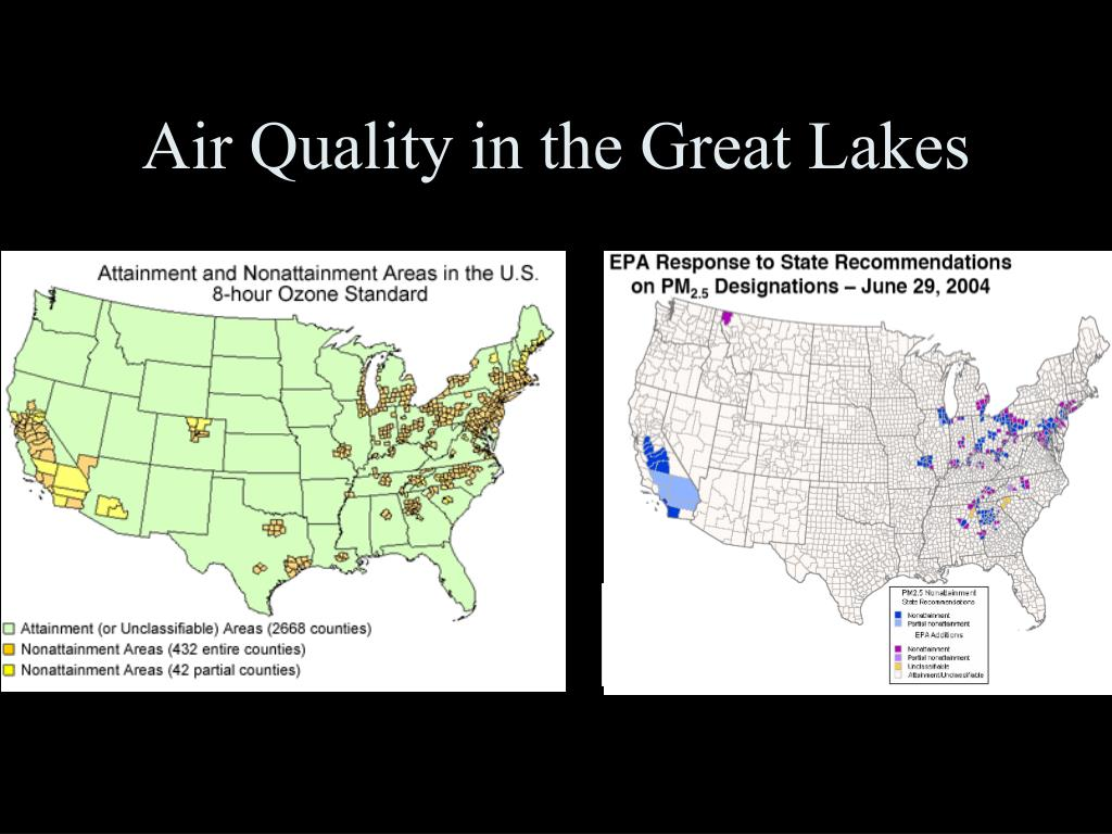 Air Quality in the Great Lakes
