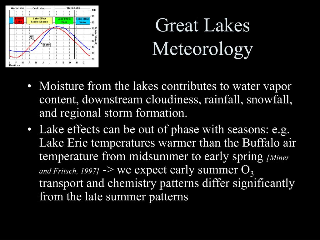 Great Lakes Meteorology