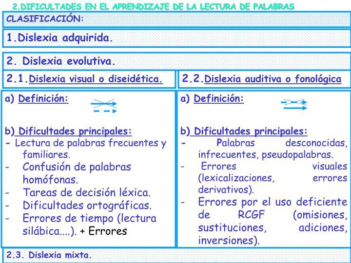 2.DIFICULTADES EN EL APRENDIZAJE DE LA LECTURA DE PALABRAS