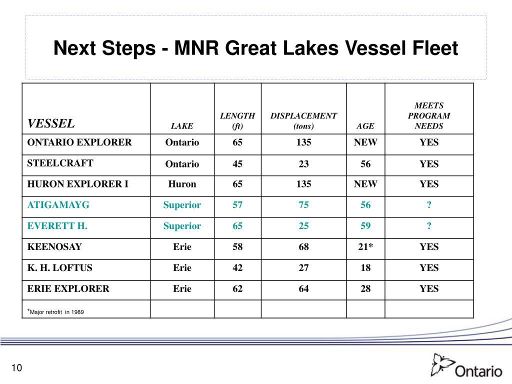 Next Steps - MNR Great Lakes Vessel Fleet
