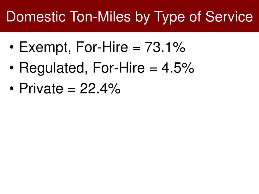 Domestic Ton-Miles by Type of Service