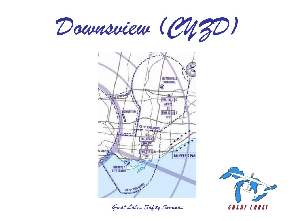 Downsview (CYZD)