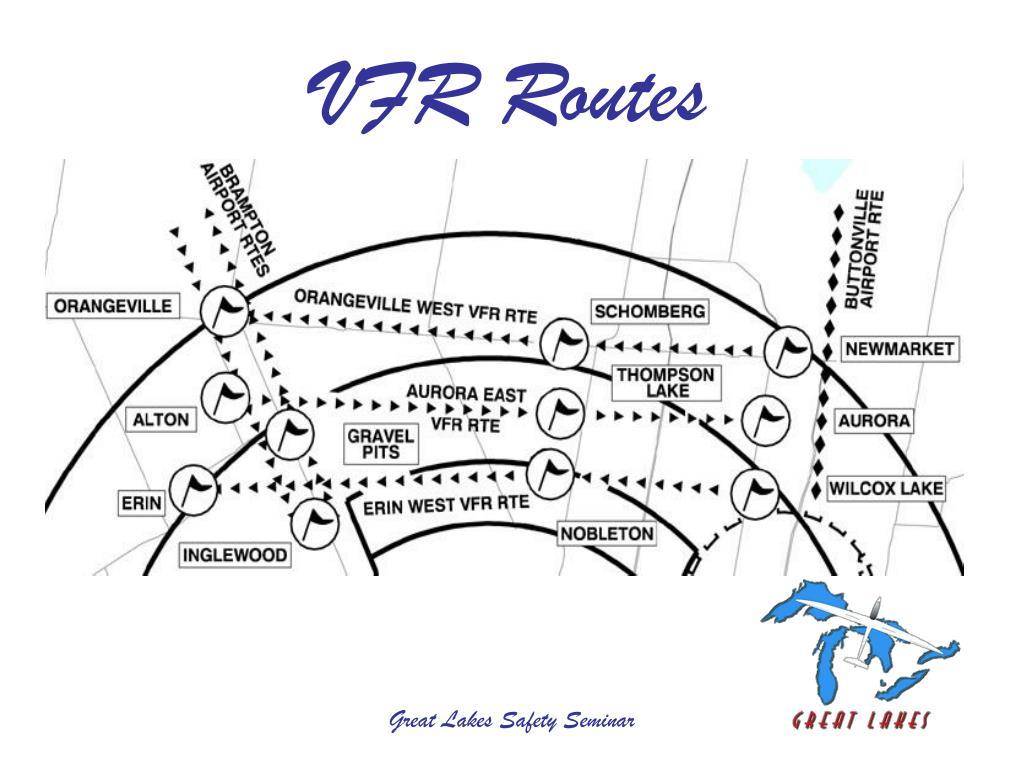 VFR Routes