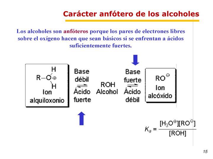 Carácter anfótero de los alcoholes