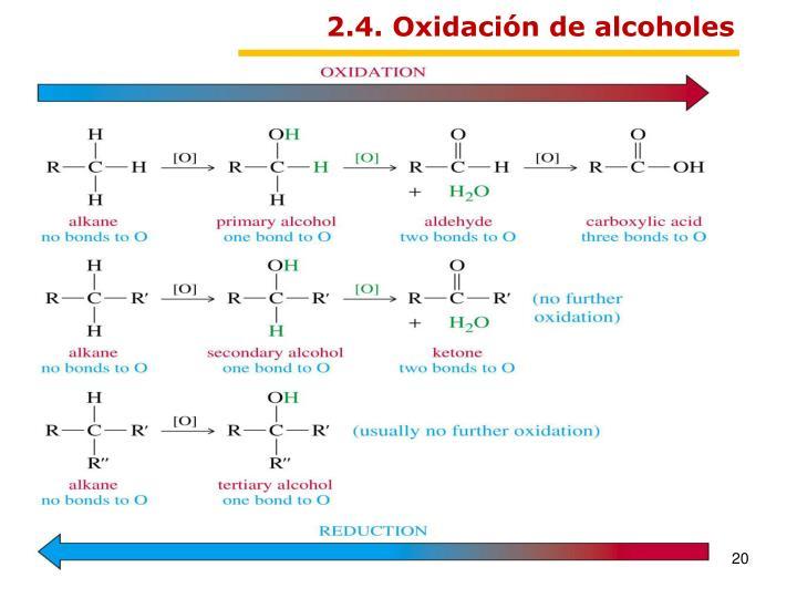 2.4. Oxidación de alcoholes