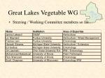 great lakes vegetable wg7