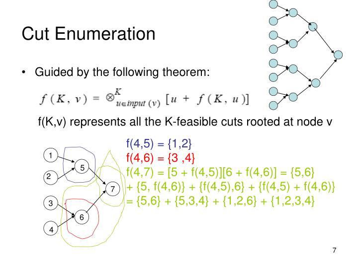 Cut Enumeration