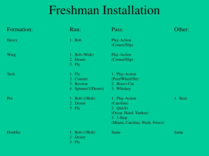 Freshman Installation