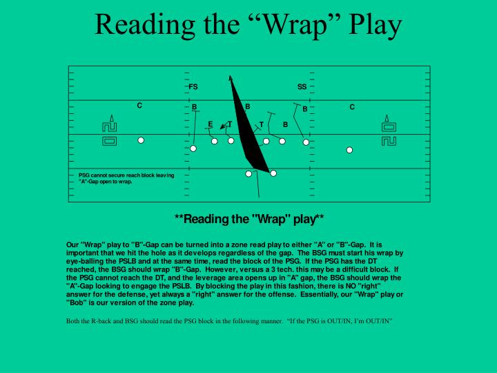 "Reading the ""Wrap"" Play"