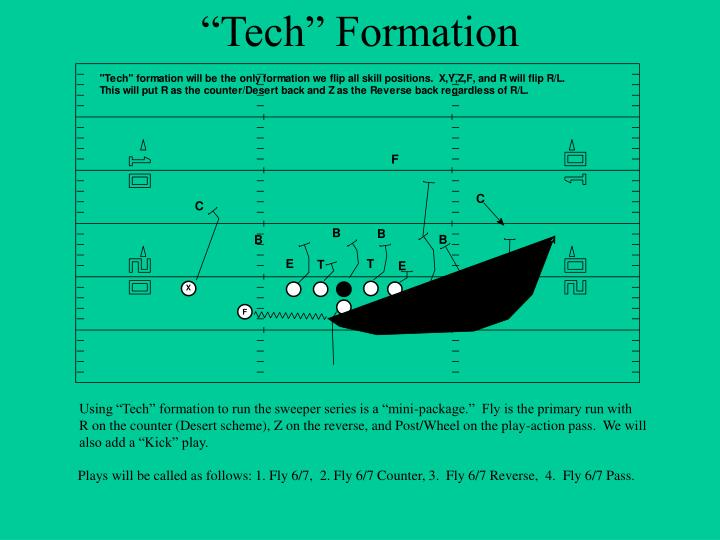 """Tech"" Formation"