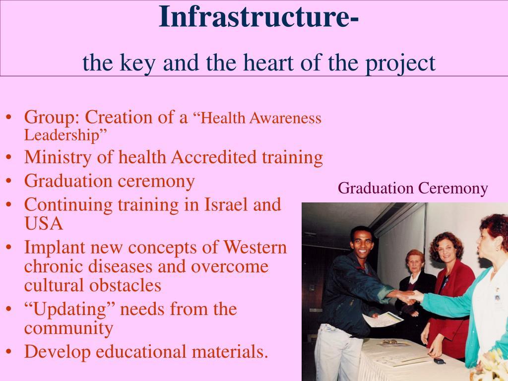 Infrastructure-