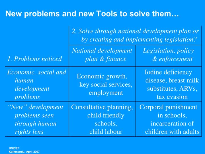 New problems and new Tools to solve them…