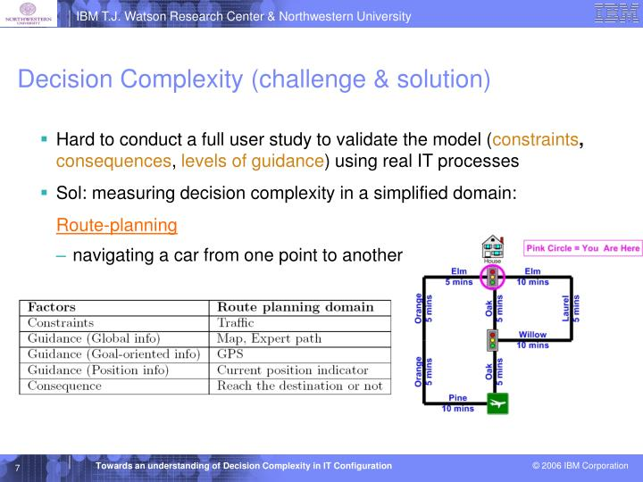 Decision Complexity (challenge & solution)