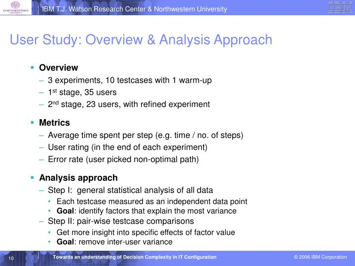 User Study: Overview & Analysis Approach