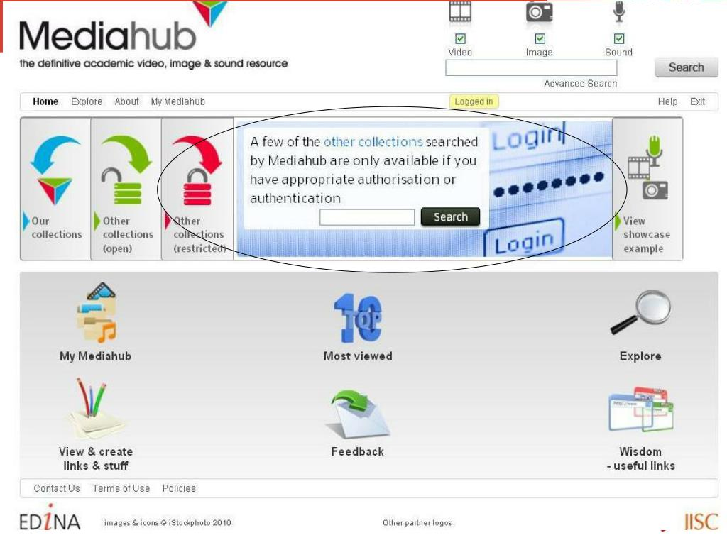 Mediahub – other collections restricted