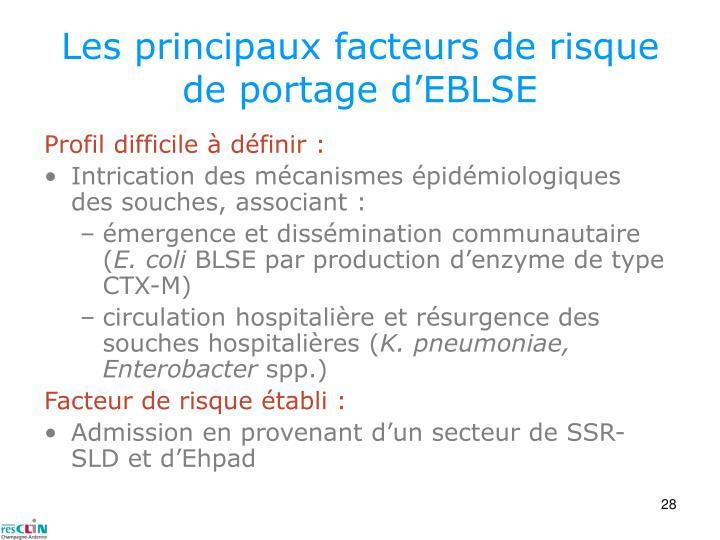 Les principaux facteurs de risque de portage d'EBLSE