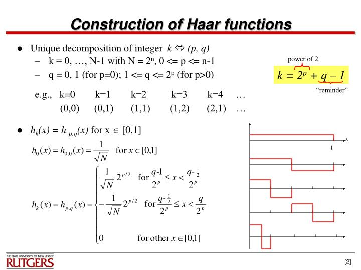 Construction of haar functions