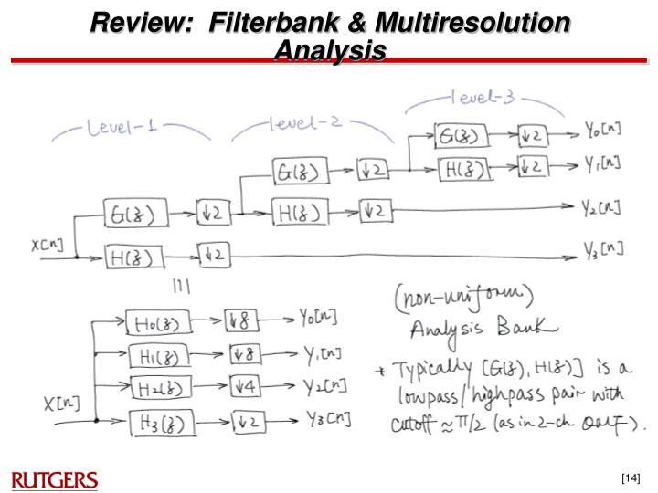 Review:  Filterbank & Multiresolution Analysis