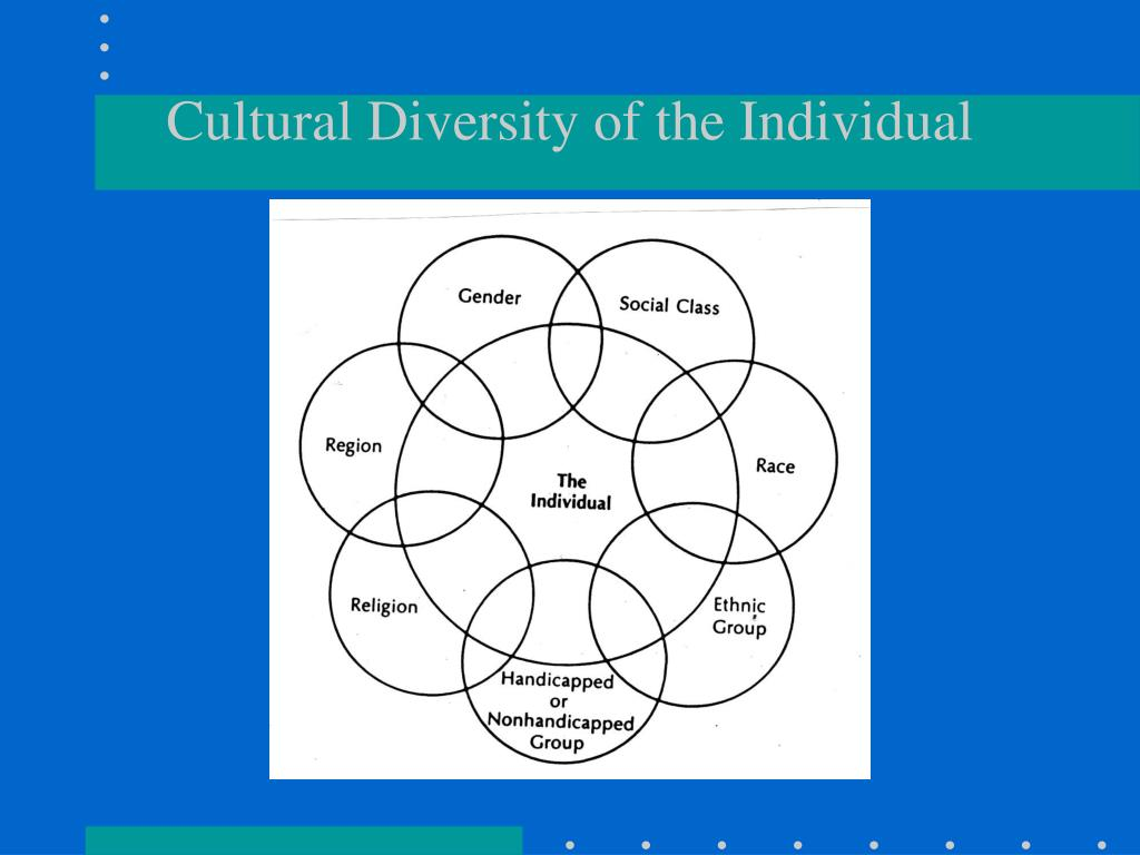 Cultural Diversity of the Individual