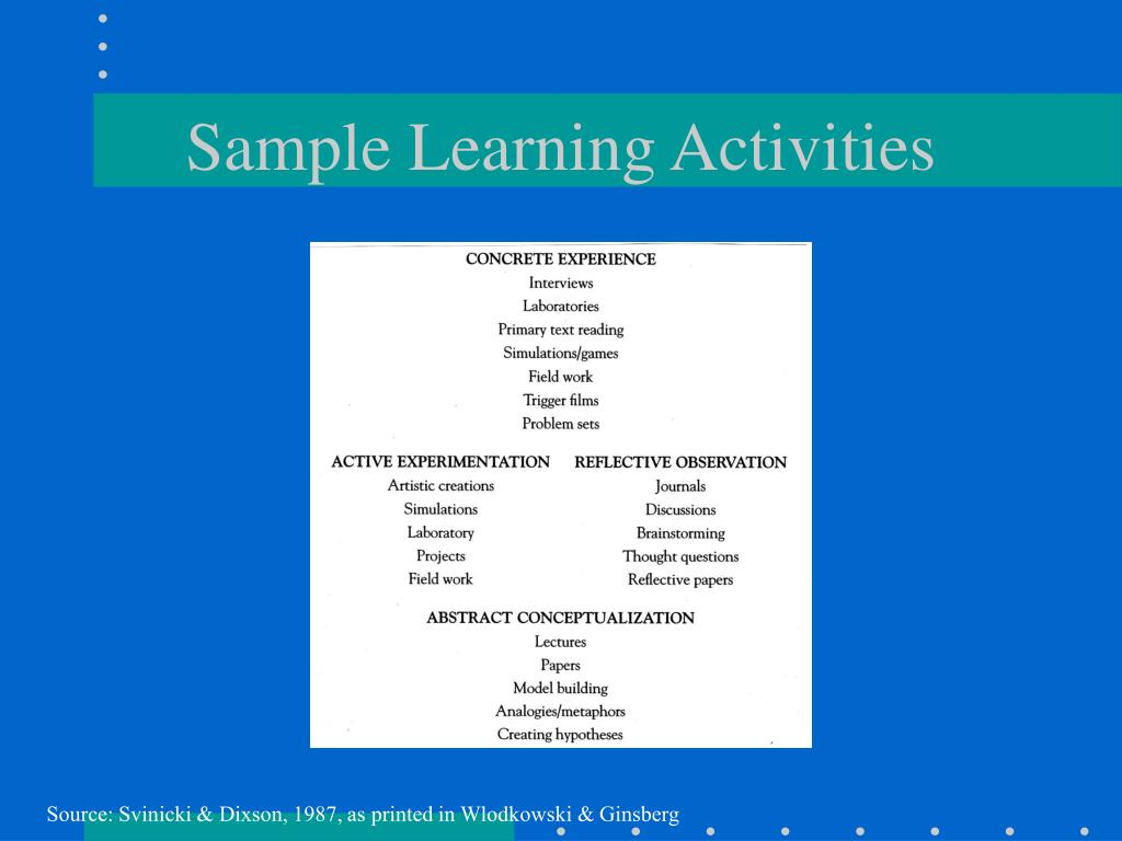 Sample Learning Activities