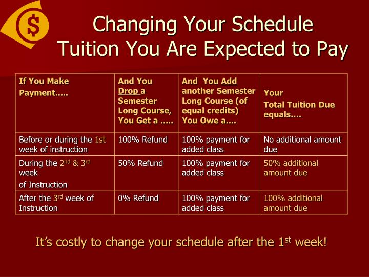 Changing Your Schedule