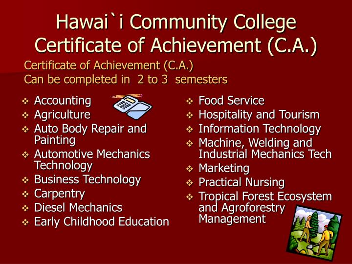 Hawai`i Community College