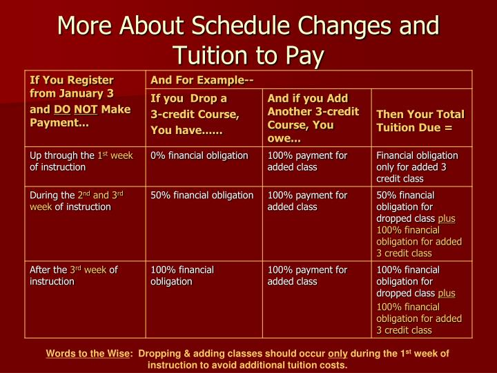 More About Schedule Changes and Tuition to Pay
