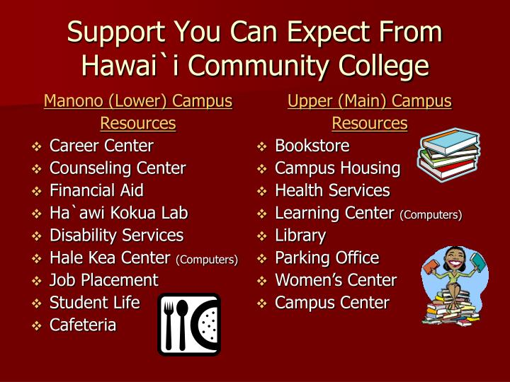 Support You Can Expect From Hawai`i Community College