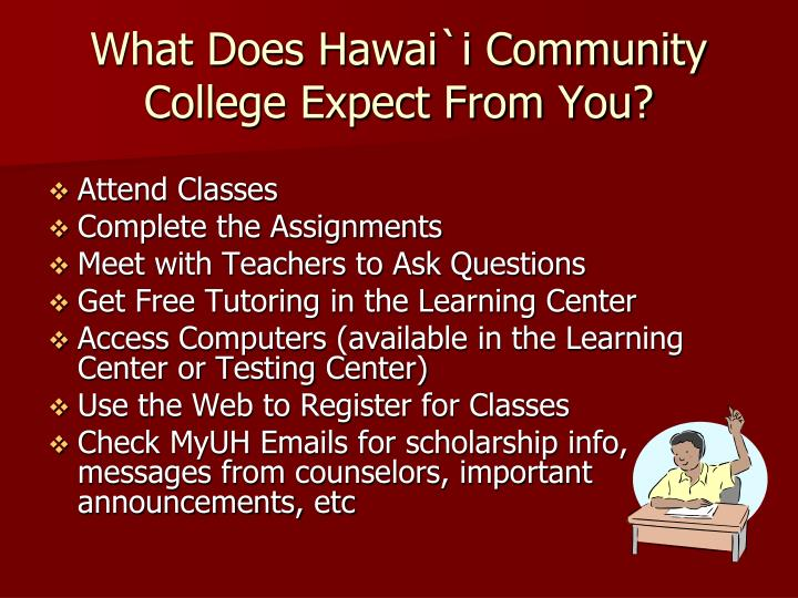 What Does Hawai`i Community College Expect From You?