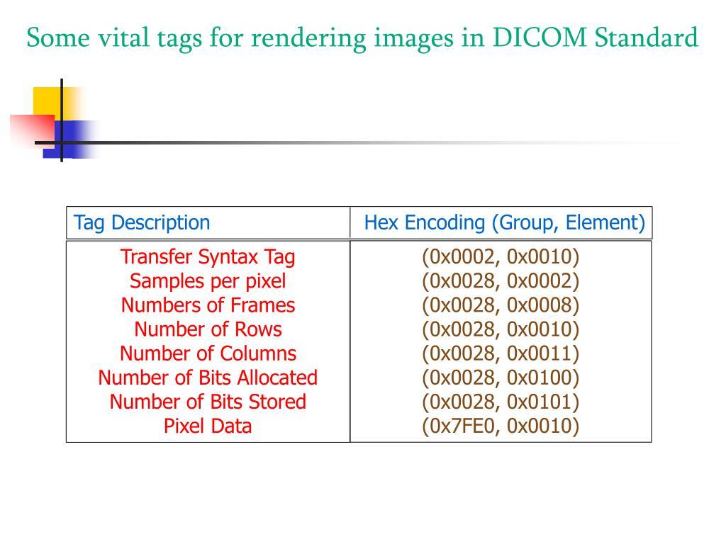 Tag DescriptionHex Encoding (Group, Element)