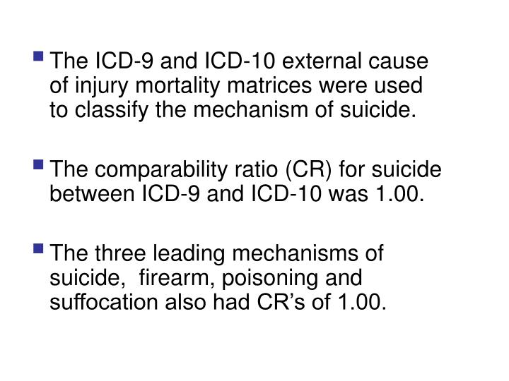 The ICD-9 and ICD-10 external cause of injury mortality matrices were used to classify the mechanism of suicide.