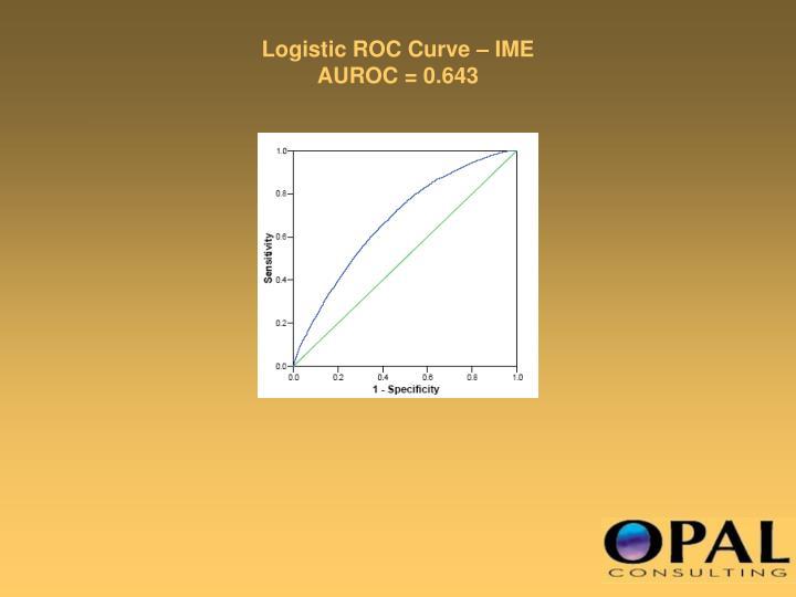 Logistic ROC Curve – IME