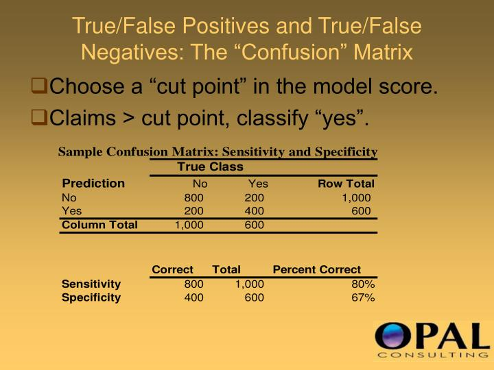 "True/False Positives and True/False Negatives: The ""Confusion"" Matrix"