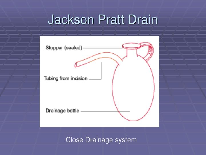 Jackson Pratt Drain