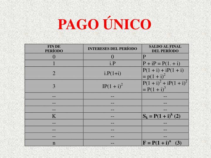PAGO ÚNICO