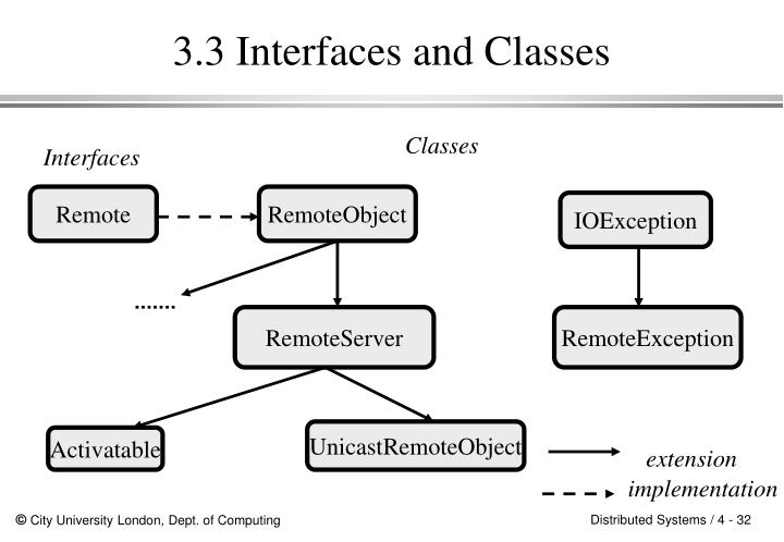 3.3 Interfaces and Classes