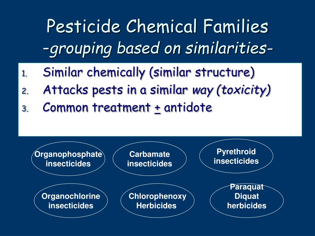 Pesticide Chemical Families
