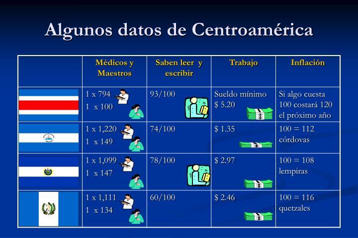 Algunos datos de Centroamérica