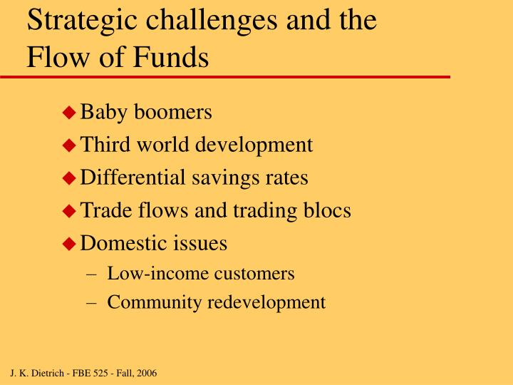 Strategic challenges and the