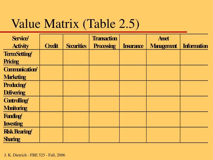 Value Matrix (Table 2.5)