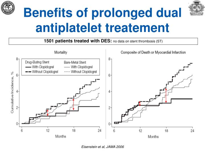 Benefits of prolonged dual antiplatelet treatement