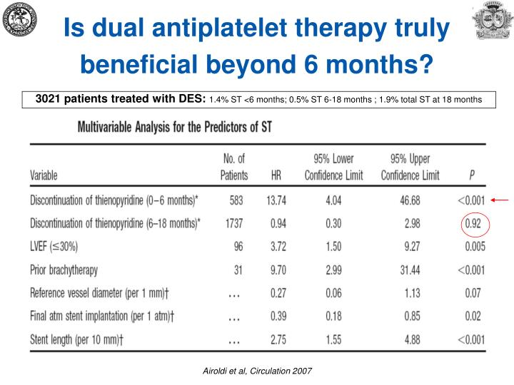 Is dual antiplatelet therapy truly beneficial beyond 6 months?